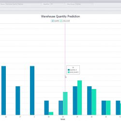 Order Quantity Prediction