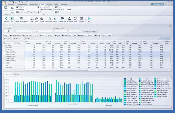 Dyntell Bi - Data Analysis